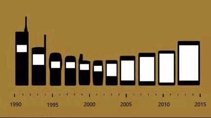 手机进化图