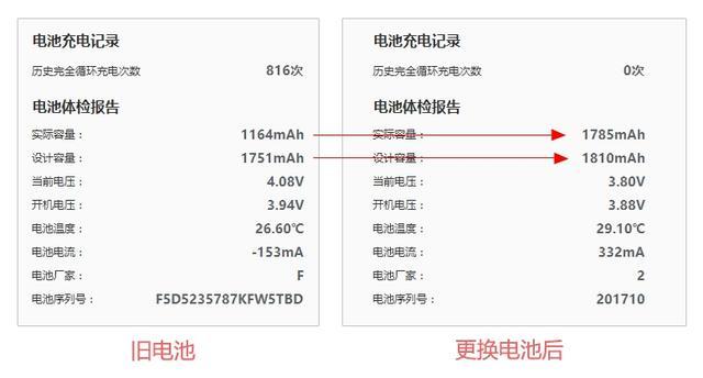iPhone6更换电池