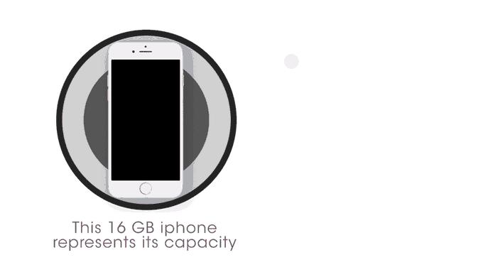 苹果手机内存不足