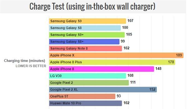 手机换电池,手机电池不耐用,手机续航时间短