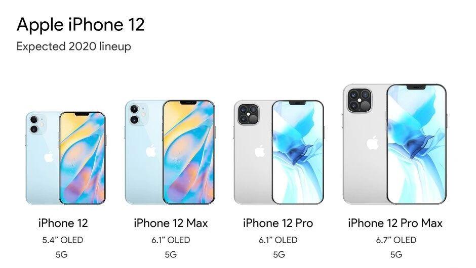 iPhone 12系列高清渲染图,全系支持5G低至4500元起!