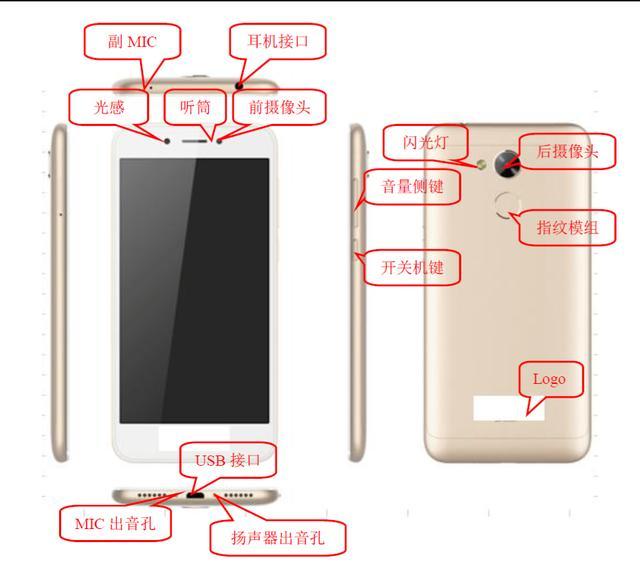 手机维修,手机结构图